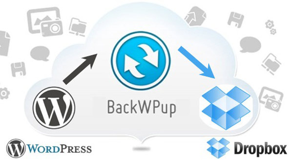backwpup-free-wordpress-plugin